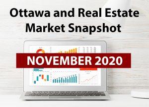 Ottawa and Real Estate Market Snapshot November 2020